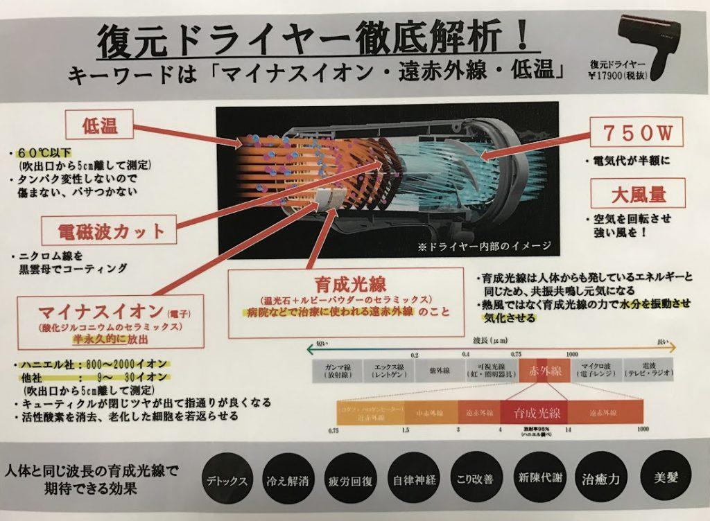 復元ドライヤー徹底解析マイナスイオン・遠赤外線・低温